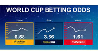 More about Betting Odds 1