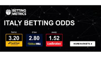 More about Betting Odds 2