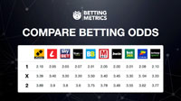 Top Betting Odds 3